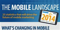 25 statistiche sui nuovi trend del mobile marketing