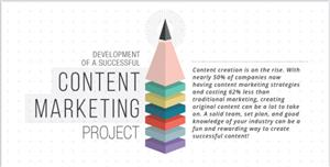 Le 8 fasi del content marketing (Infografica)
