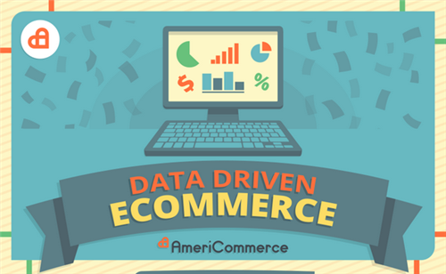Data Driven Ecommerce (Infografica)
