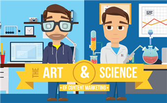 La scienza e l'arte nel Content Marketing (Infografica)