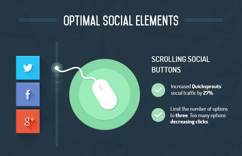 optimal social elements