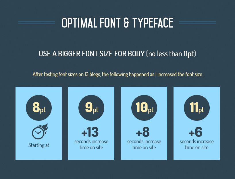 optimal font and typespace